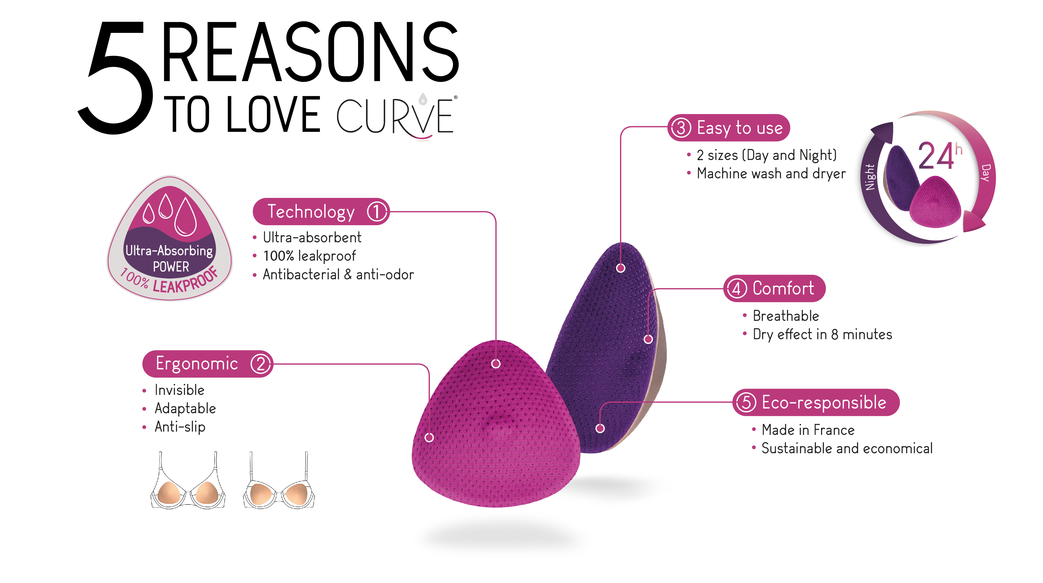 curve-cache-coeur-night-washable-contour-nursing-pads-5-reasons