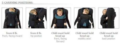 cybex-2-go-baby-carrier-positions.jpg