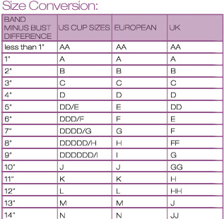 Bust Size Conversion Chart The fit of our clothing is a modern juniors fit. Please refer to each item description for specs and this bust size conversion chart will help a ton in deciding on a size.